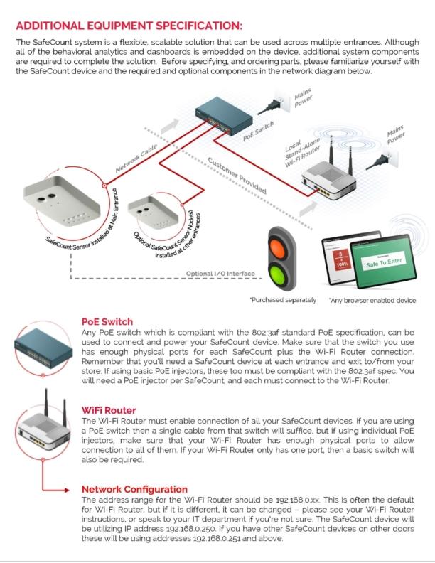 SafeCount - Datasheet_Page_5