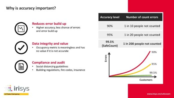 SafeCount - Slide Deck - V4 - TO_Page_04