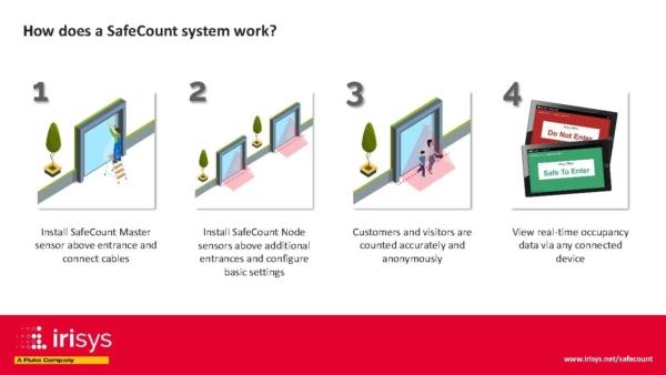 SafeCount - Slide Deck - V4 - TO_Page_06