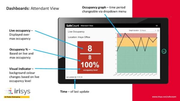 SafeCount - Slide Deck - V4 - TO_Page_09