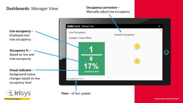 SafeCount - Slide Deck - V4 - TO_Page_10